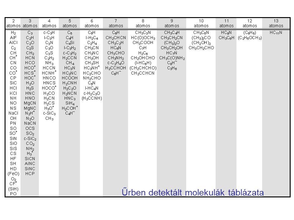 Űrben detektált molekulák táblázata