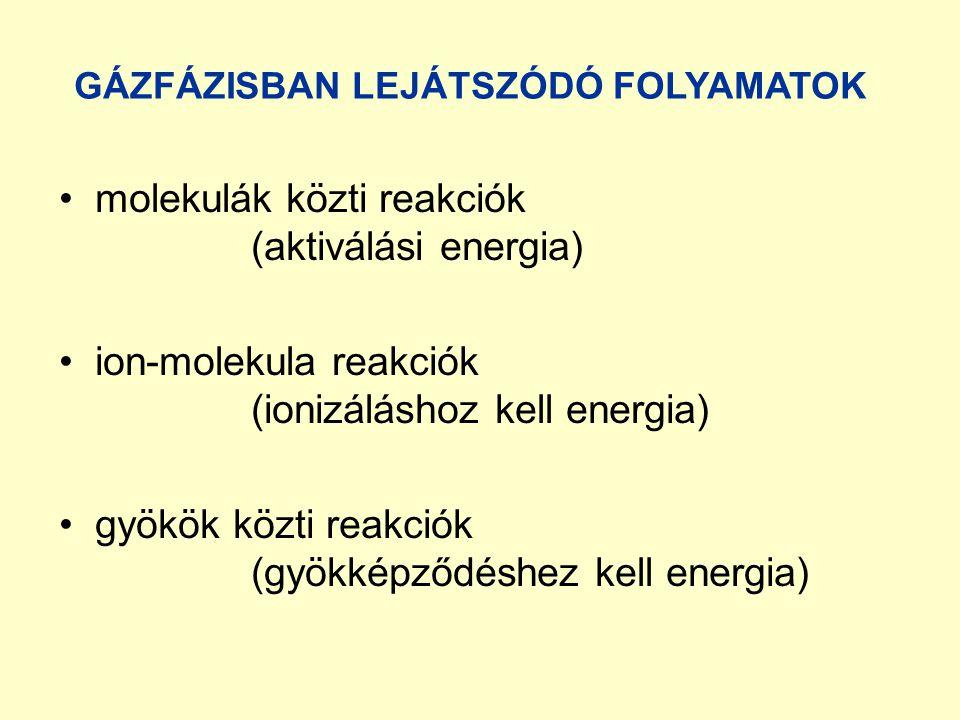molekulák közti reakciók (aktiválási energia)