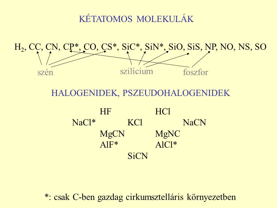 KÉTATOMOS MOLEKULÁK H2, CC, CN, CP*, CO, CS*, SiC*, SiN*, SiO, SiS, NP, NO, NS, SO. szén. szilícium.