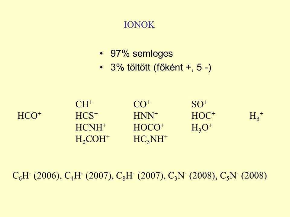 C6H- (2006), C4H- (2007), C8H- (2007), C3N- (2008), C5N- (2008)