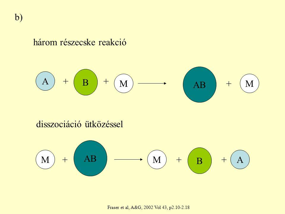 három részecske reakció