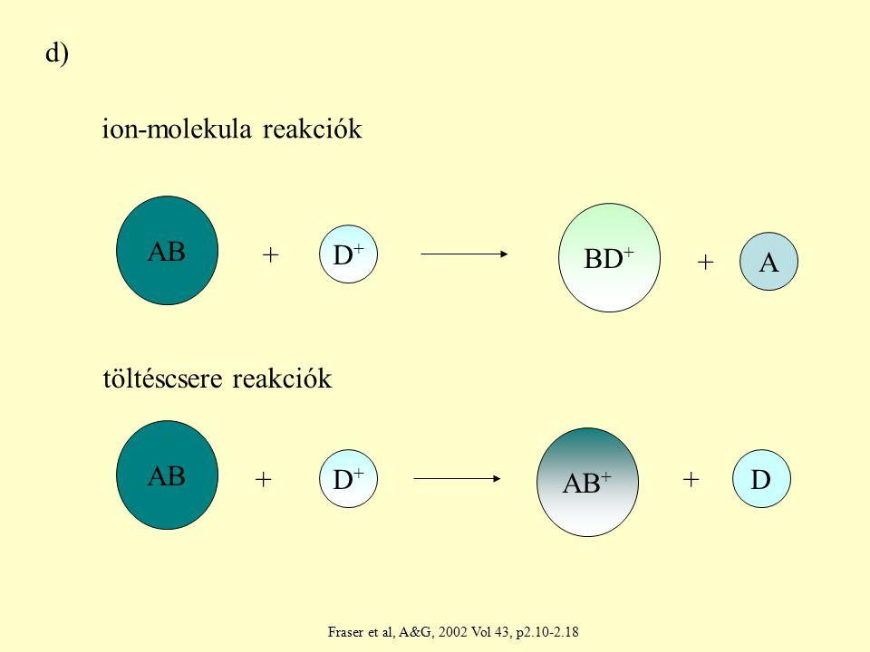 ion-molekula reakciók