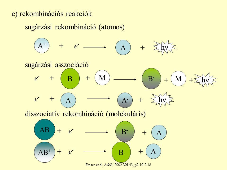 e) rekombinációs reakciók