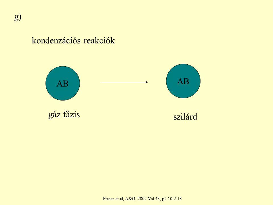 kondenzációs reakciók
