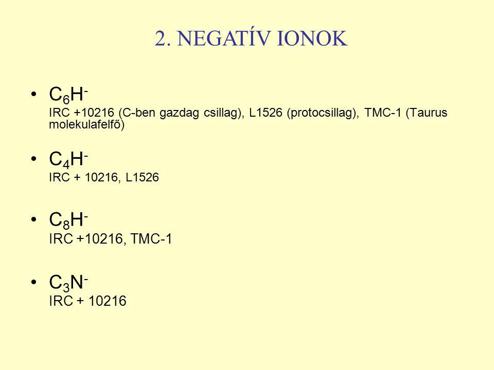 2. NEGATÍV IONOK C6H- C4H- C8H- C3N- IRC +10216, TMC-1 IRC + 10216