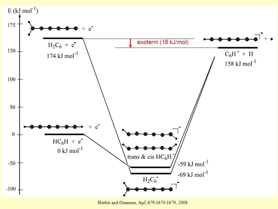exoterm (16 kJ/mol) Herbst and Osamura, ApJ, 679:1670-1679, 2008