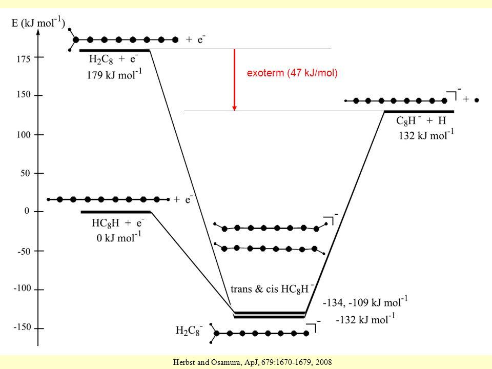 exoterm (47 kJ/mol) Herbst and Osamura, ApJ, 679:1670-1679, 2008