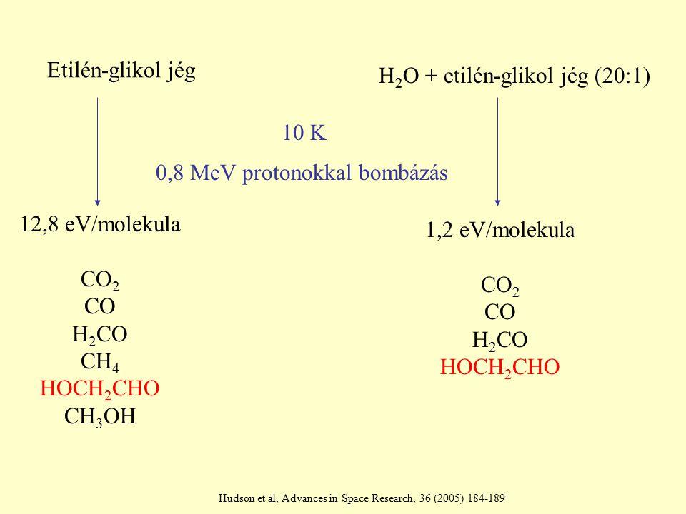 H2O + etilén-glikol jég (20:1)