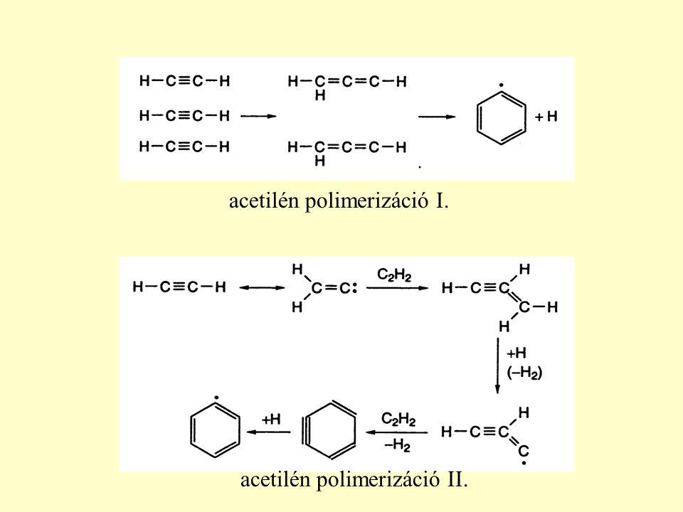 acetilén polimerizáció I.