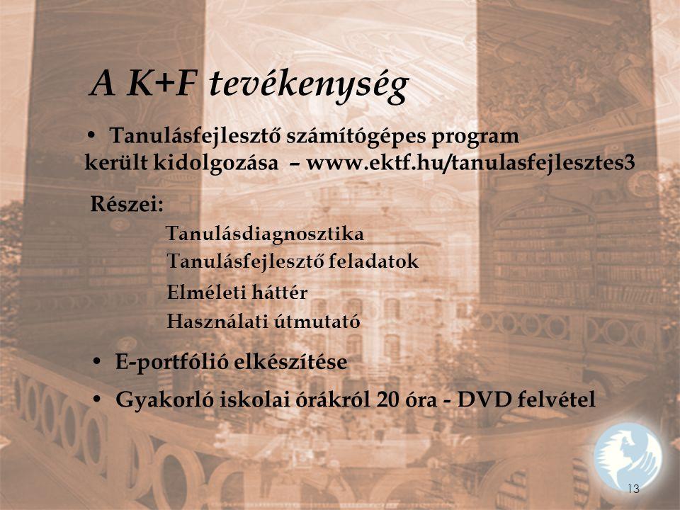 A K+F tevékenység Részei: Tanulásfejlesztő számítógépes program