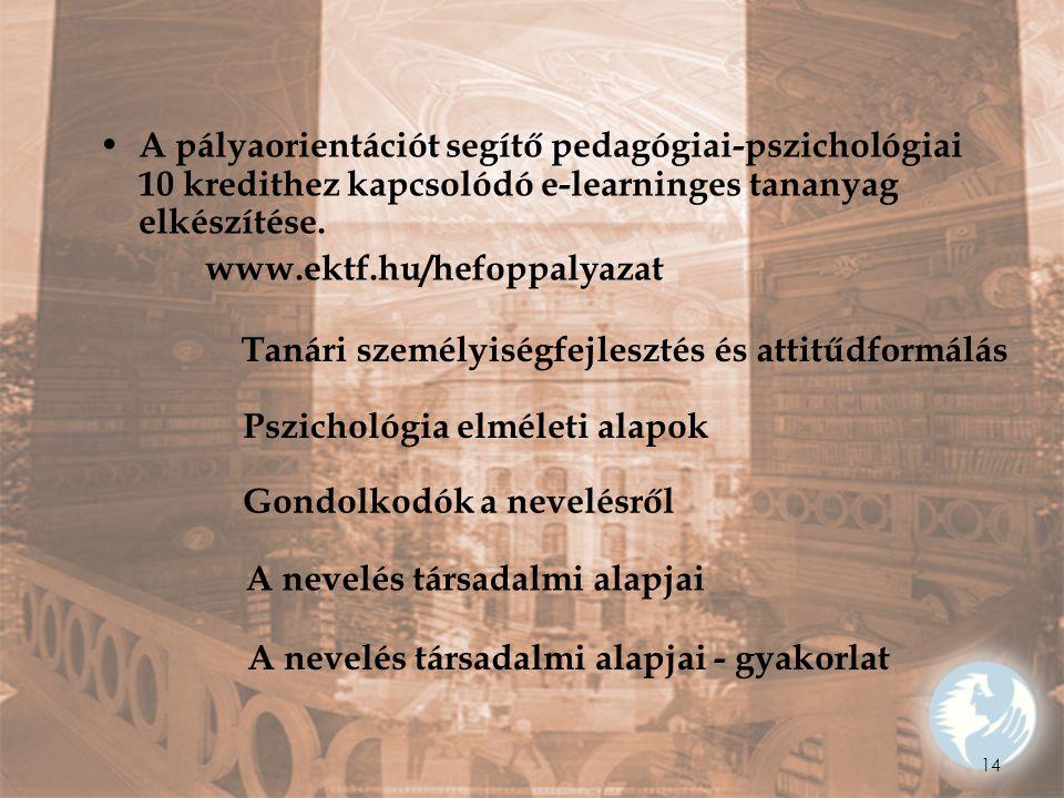 A pályaorientációt segítő pedagógiai-pszichológiai 10 kredithez kapcsolódó e-learninges tananyag elkészítése.