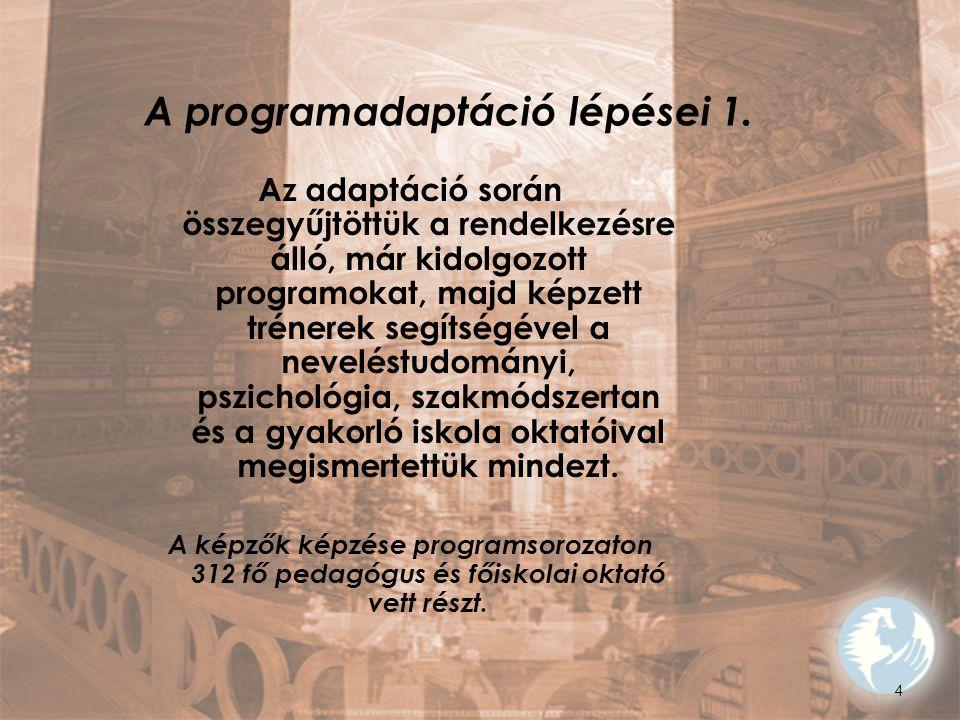 A programadaptáció lépései 1.