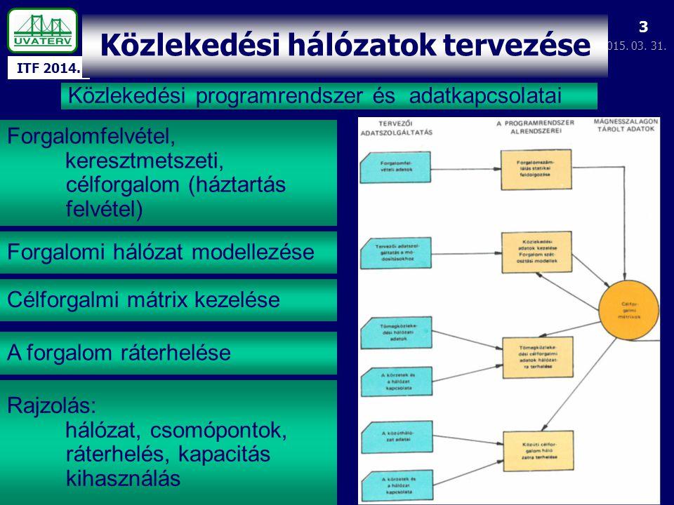 Közlekedési hálózatok tervezése