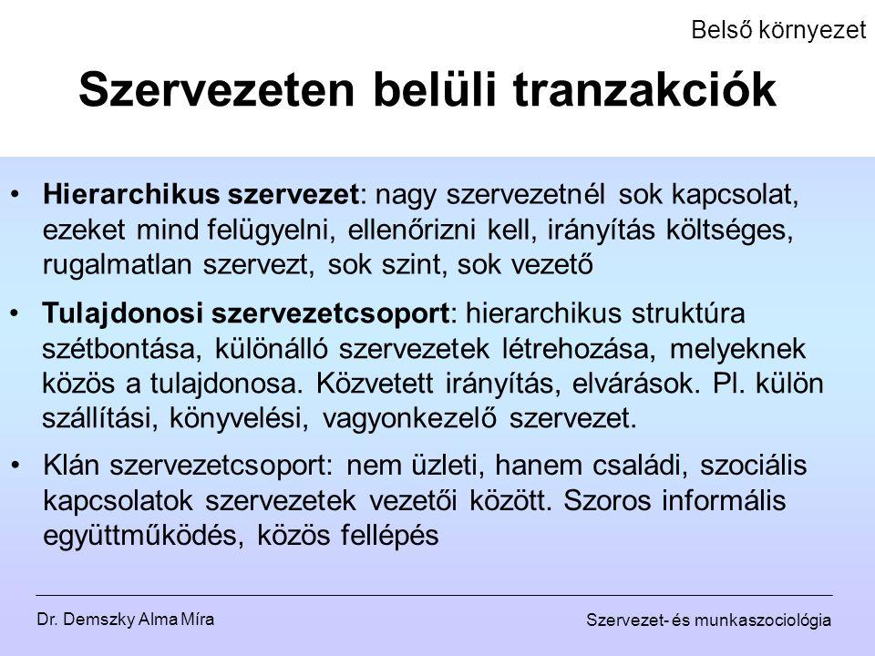 Szervezeten belüli tranzakciók
