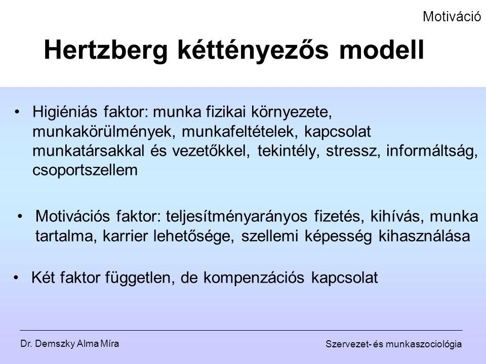 Hertzberg kéttényezős modell