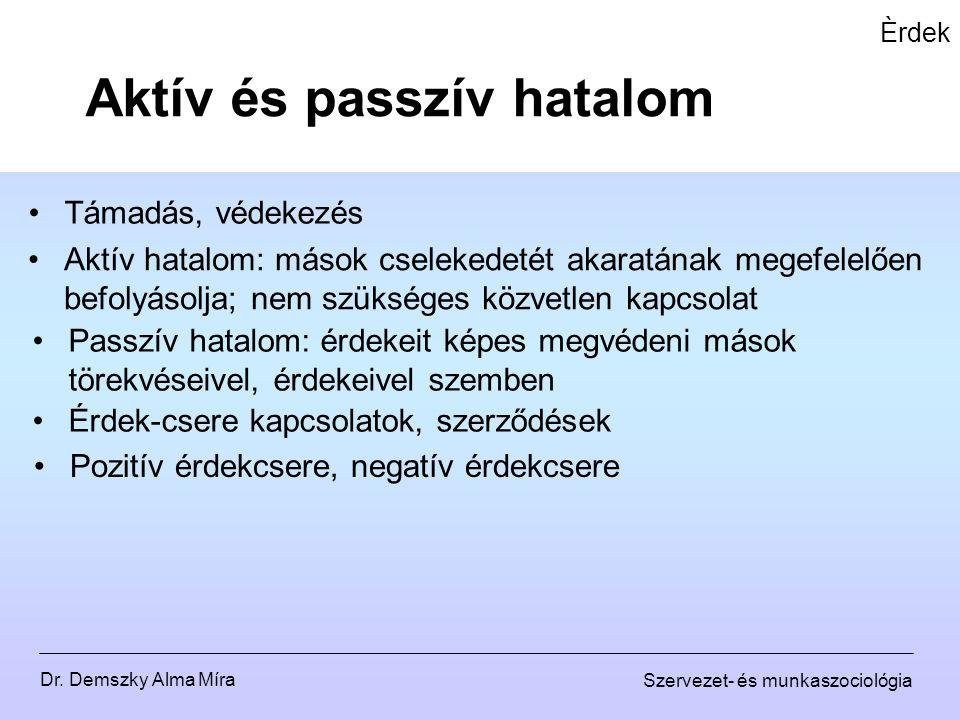 Aktív és passzív hatalom