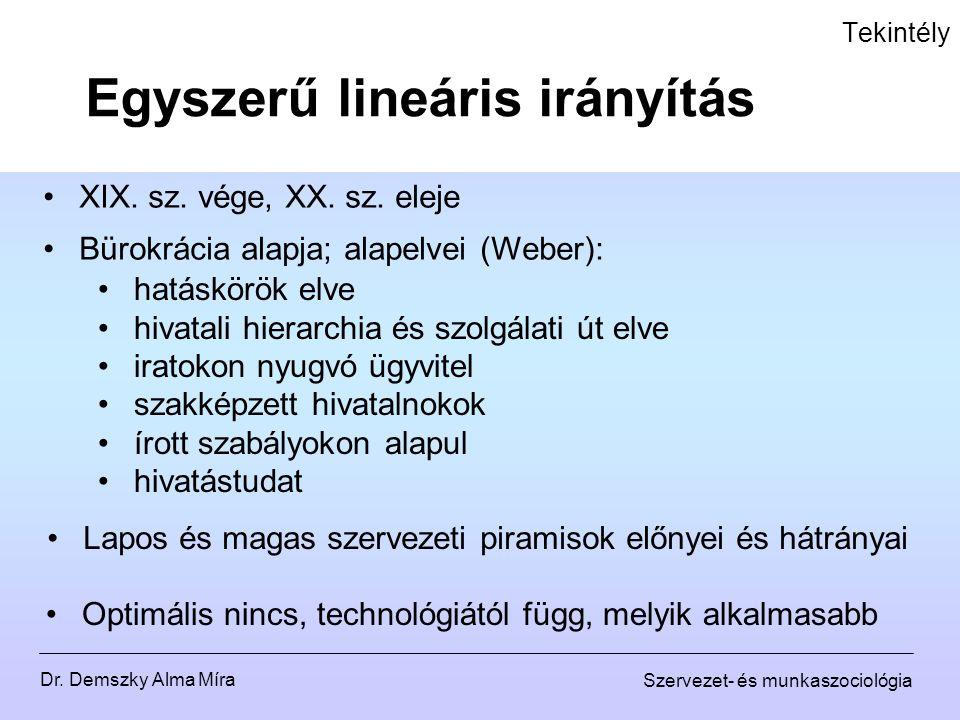 Egyszerű lineáris irányítás