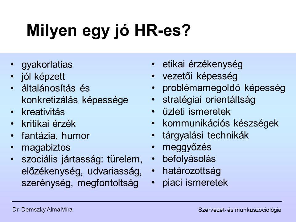 Milyen egy jó HR-es gyakorlatias etikai érzékenység jól képzett