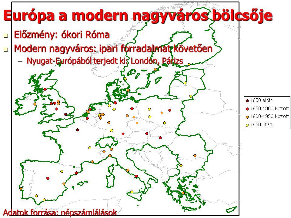 Európa a modern nagyváros bölcsője