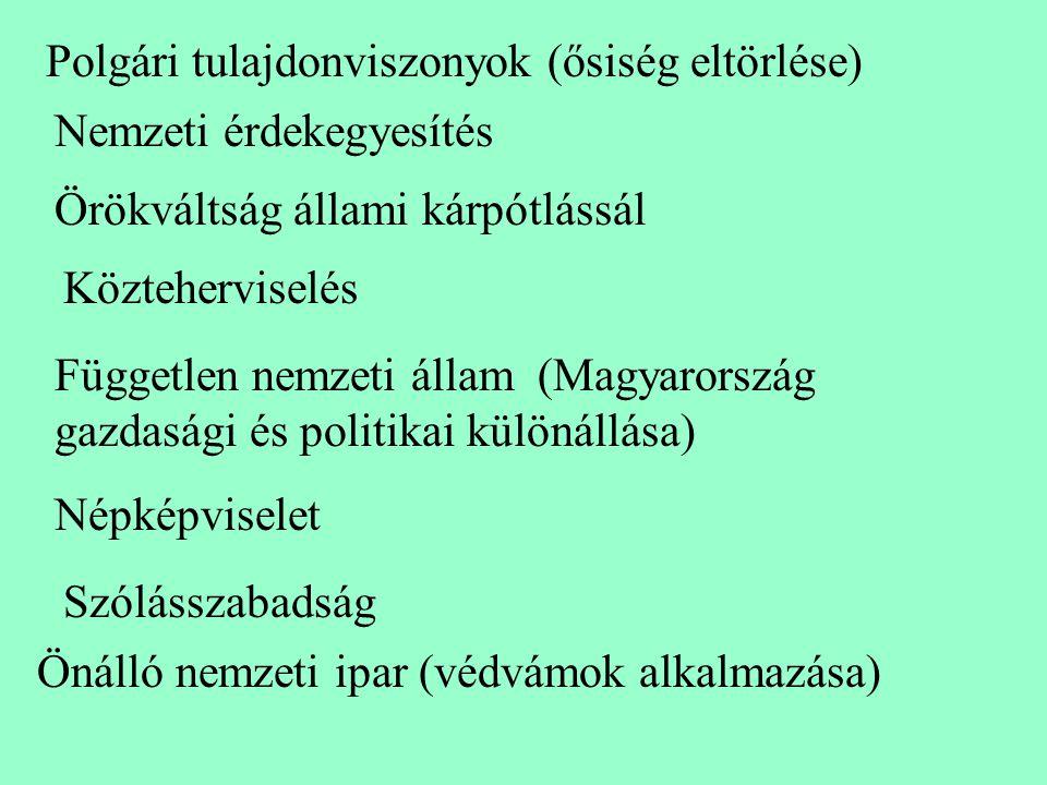 Polgári tulajdonviszonyok (ősiség eltörlése)