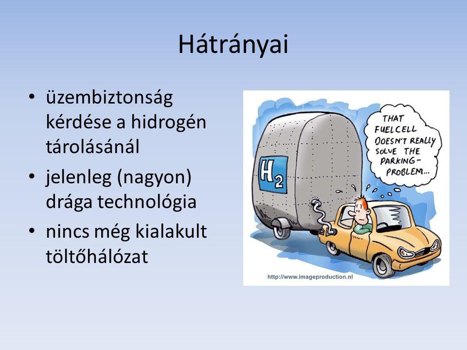 Hátrányai üzembiztonság kérdése a hidrogén tárolásánál