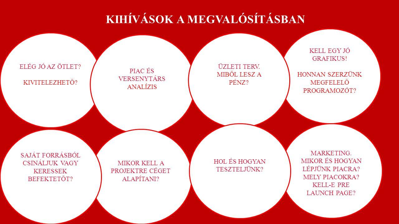 KIHÍVÁSOK A MEGVALÓSÍTÁSBAN