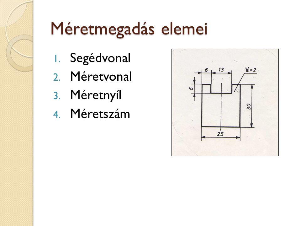 Méretmegadás elemei Segédvonal Méretvonal Méretnyíl Méretszám