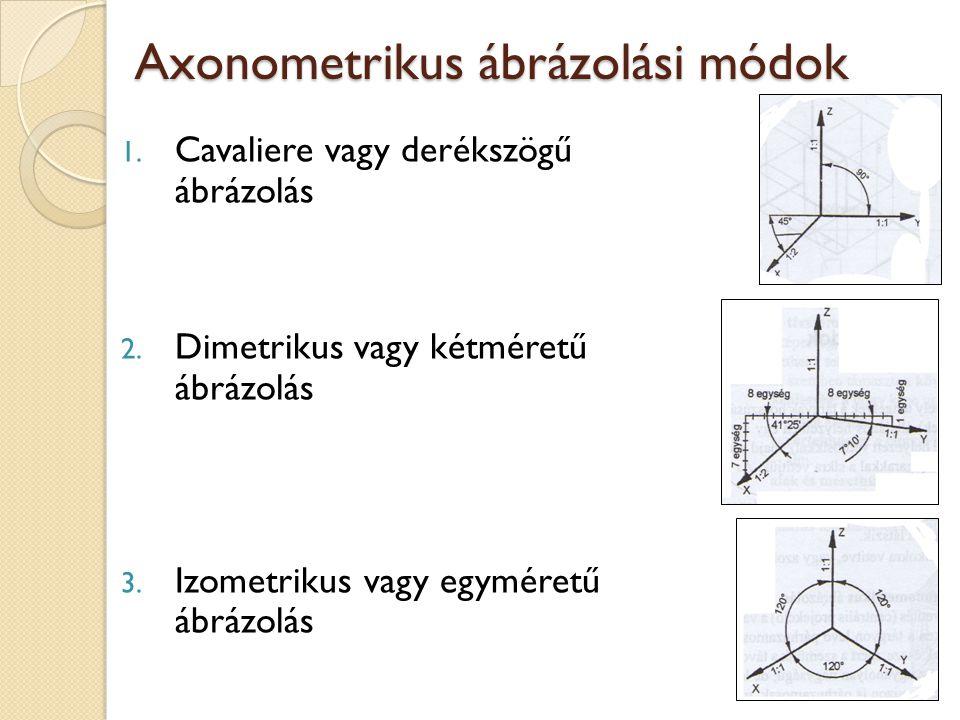 Axonometrikus ábrázolási módok