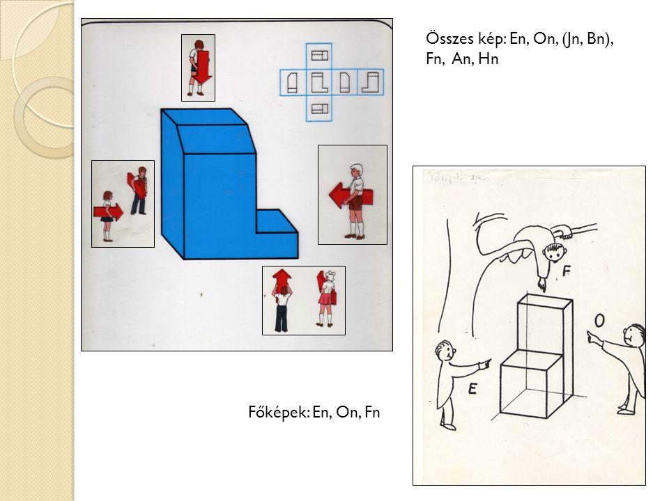 Összes kép: En, On, (Jn, Bn), Fn, An, Hn