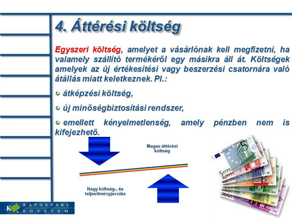 4. Áttérési költség