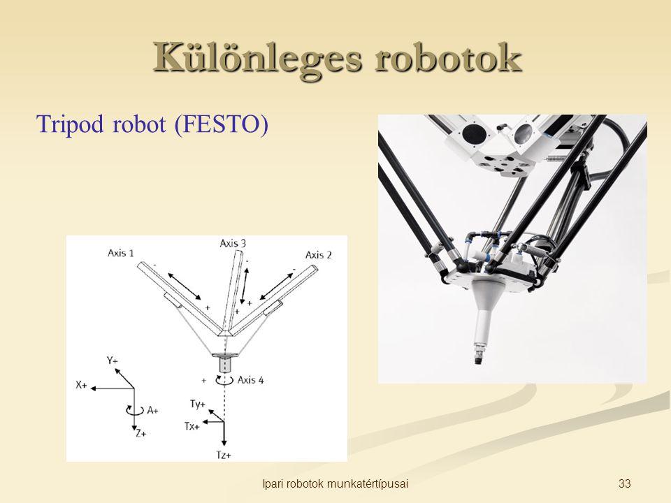 Ipari robotok munkatértípusai