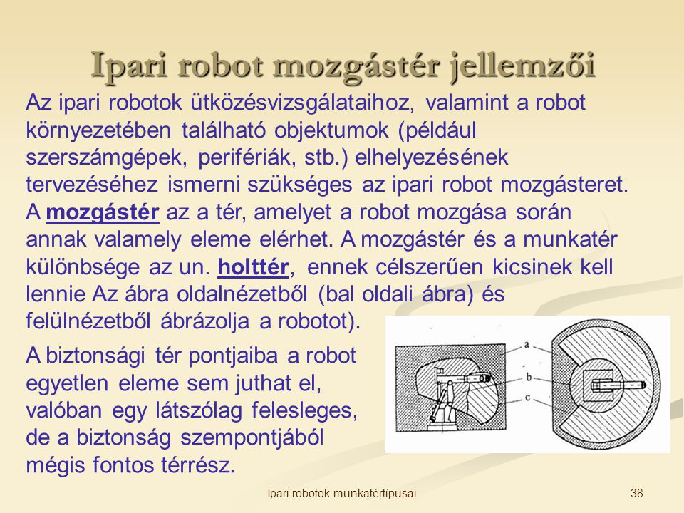 Ipari robot mozgástér jellemzői