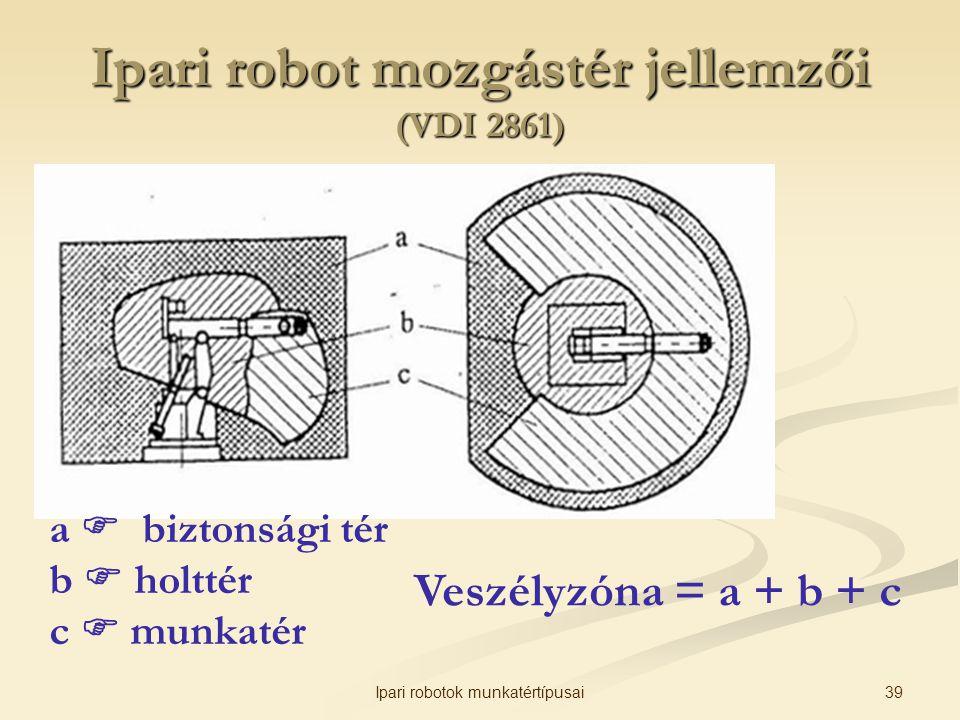 Ipari robot mozgástér jellemzői (VDI 2861)
