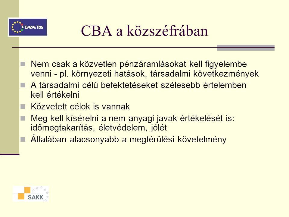 CBA a közszéfrában Nem csak a közvetlen pénzáramlásokat kell figyelembe venni - pl. környezeti hatások, társadalmi következmények.