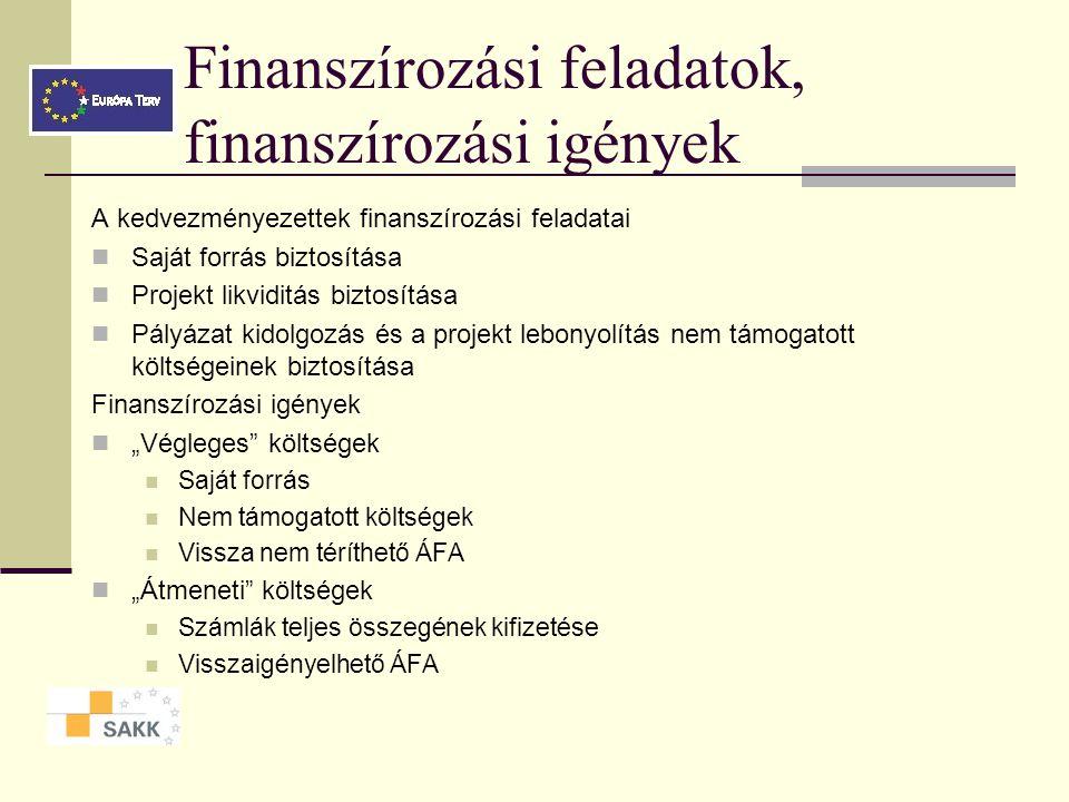 Finanszírozási feladatok, finanszírozási igények
