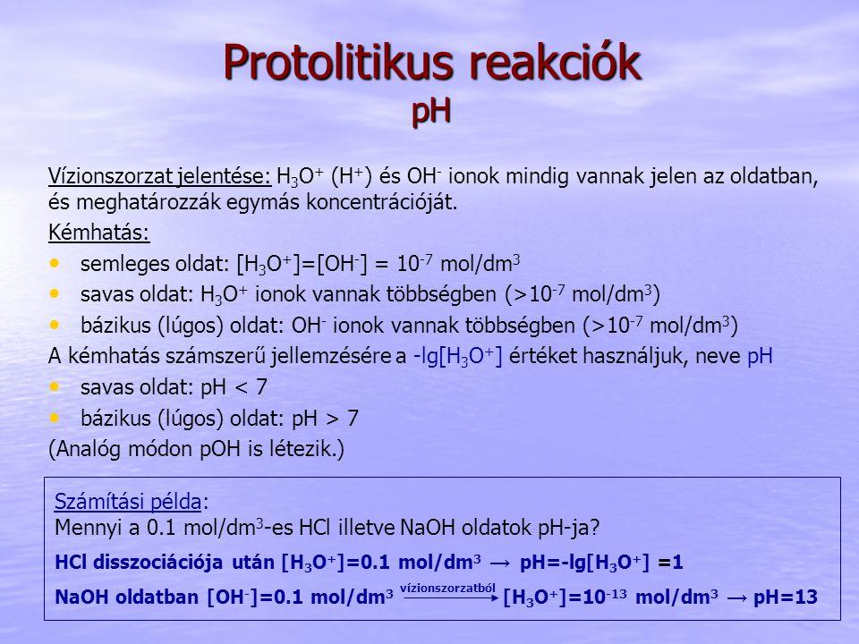 Protolitikus reakciók pH