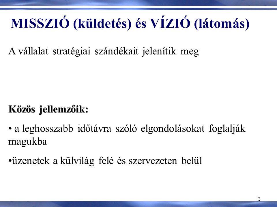 MISSZIÓ (küldetés) és VÍZIÓ (látomás)