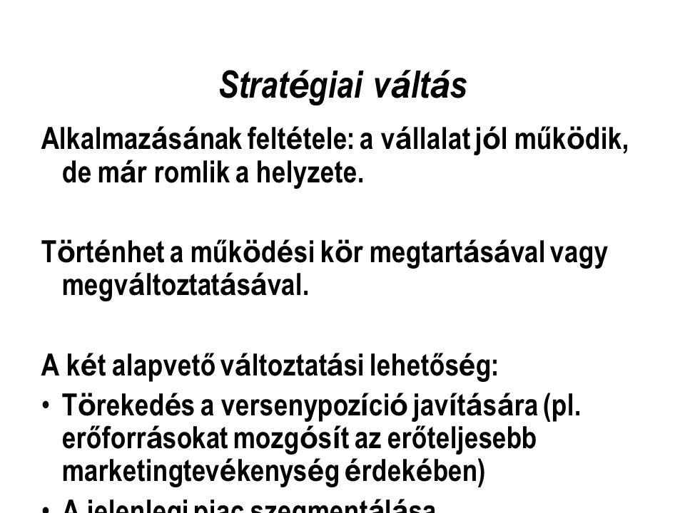 Stratégiai váltás Alkalmazásának feltétele: a vállalat jól működik, de már romlik a helyzete.