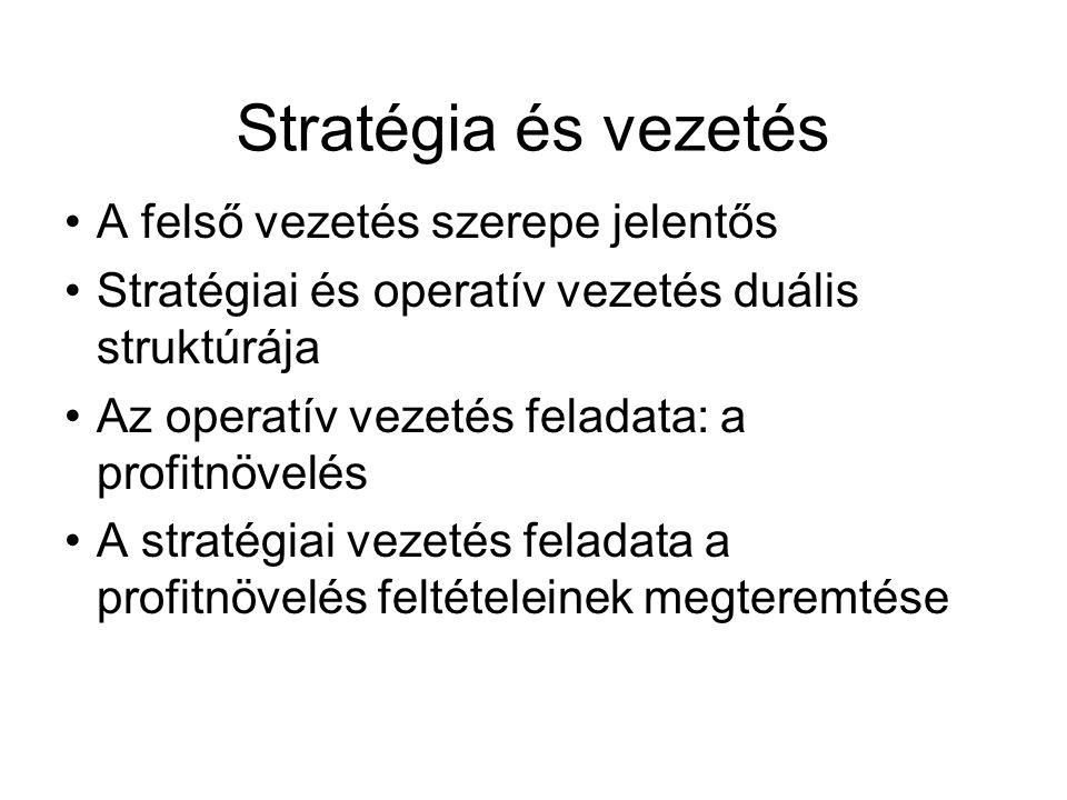 Stratégia és vezetés A felső vezetés szerepe jelentős