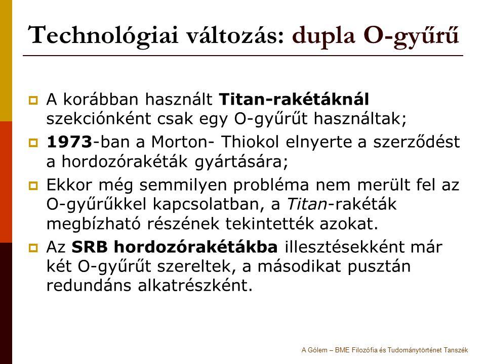 Technológiai változás: dupla O-gyűrű
