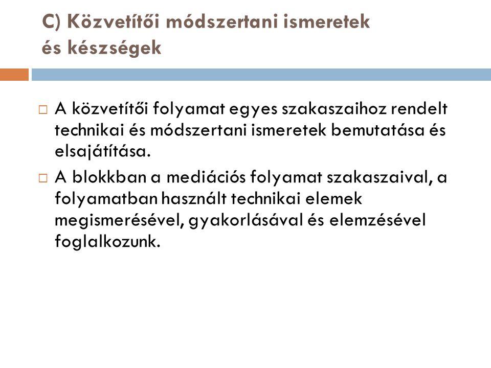 C) Közvetítői módszertani ismeretek és készségek