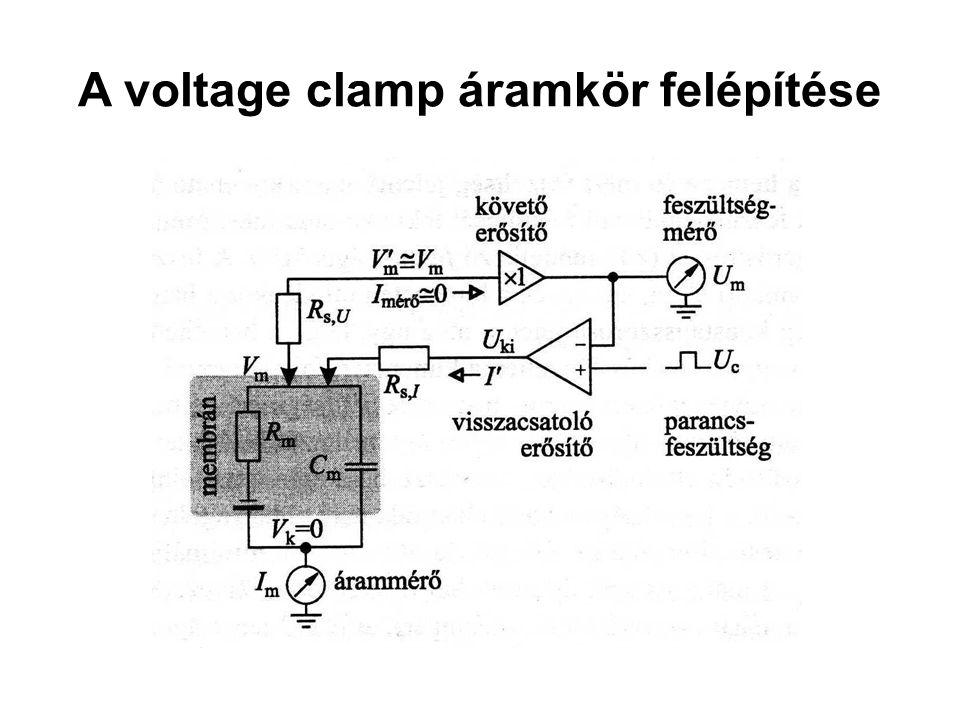 A voltage clamp áramkör felépítése