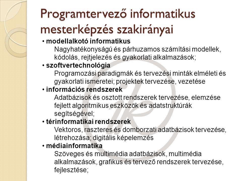 Programtervező informatikus mesterképzés szakirányai