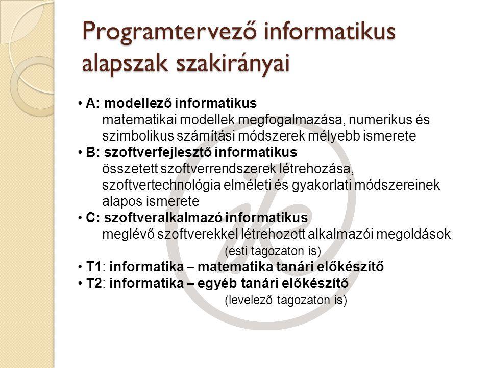 Programtervező informatikus alapszak szakirányai