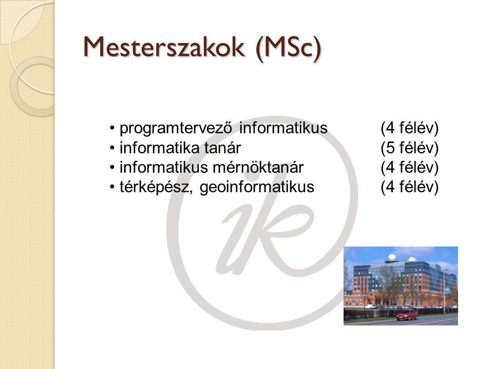 Mesterszakok (MSc) programtervező informatikus (4 félév)