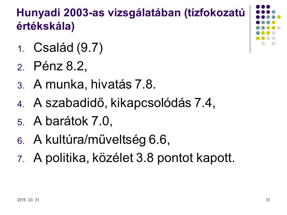 Hunyadi 2003-as vizsgálatában (tízfokozatú értékskála)