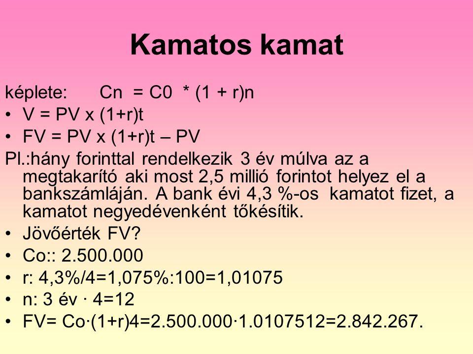 Kamatos kamat képlete: Cn = C0 * (1 + r)n V = PV x (1+r)t