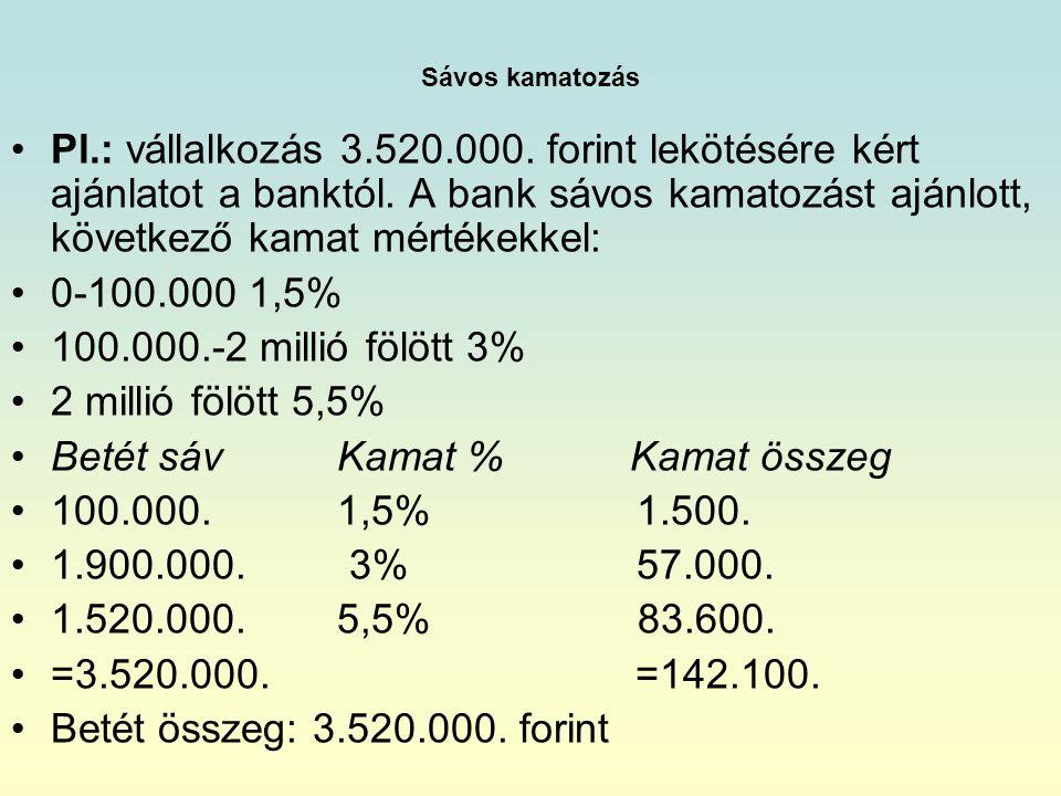 Betét sáv Kamat % Kamat összeg 100.000. 1,5% 1.500.