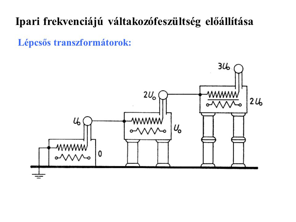 Ipari frekvenciájú váltakozófeszültség előállítása
