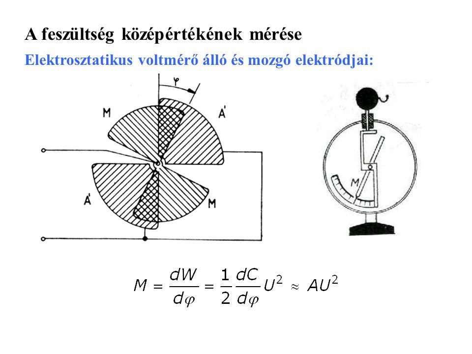 A feszültség középértékének mérése